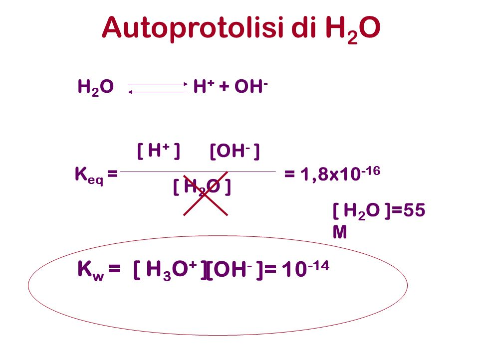 Autoprotolisi di H2O Kw = [ H3O+ ] [OH- ]= 10-14 H2O H+ + OH- [ H+ ]